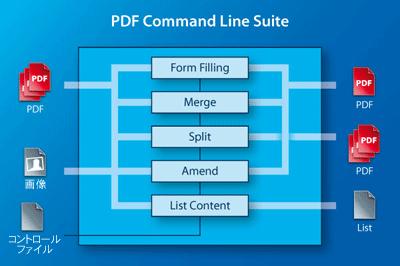 pdf コマンドライン ファイル結合
